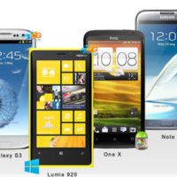 Smartphone Clinic