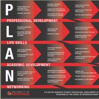 PLAN Workshop: Career Colloquium