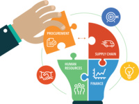 Workshop: SAP Enterprise Resource Planning (ERP) Software