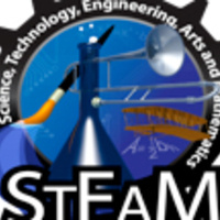 Wright MS: STEAM in Action