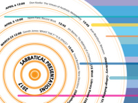 Sabbatical Presentation: Gareth Jones 'WHAT THE F**K IS SPACE?'