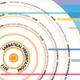 Sabbatical Presentation: Trent Burleson 'New Directions'