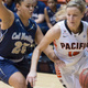 Women's basketball at Seattle University