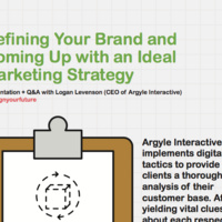 #DesignYourFuture: Defining Your Brand and Coming Up w. A Ideal Marketing Strategy