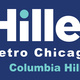 Columbia College Chicago Hillel Meetings