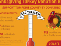 Thanksgiving Turkey Donation Drive