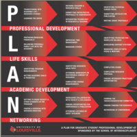 PLAN Workshop - Be Searchable