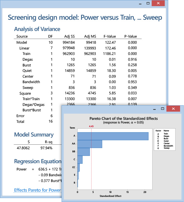 MINITAB Statistical Software: Experimental Designs for Robust Product/Process Optimization