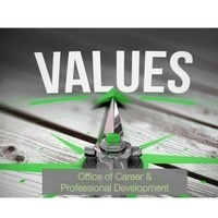 Identifying Your Values and Motivators: In Collaboration with Student Health & Counseling