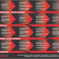 PLAN Workshop - Career Colloquium