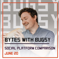 Bytes with Bugsy-Facebook vs. Twitter vs. Instagram vs. Youtube