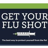 Flu Vaccine Clinic