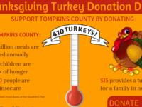 Thanksgiving Turkey Drive