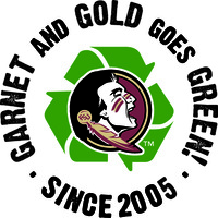 Garnet and Gold Goes Green: Miami Women's Basketball