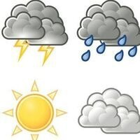 STEM Weather Stations