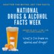 National Drugs and Alcohol Facts Week