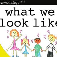 What We Look Like