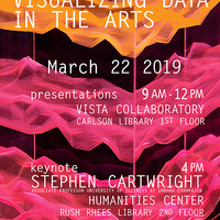Visualizing Data in the Arts: Presentations