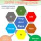 Racial Healing Circle