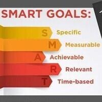 Professional Development Plans & Goals