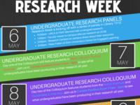Undergraduate Research Week